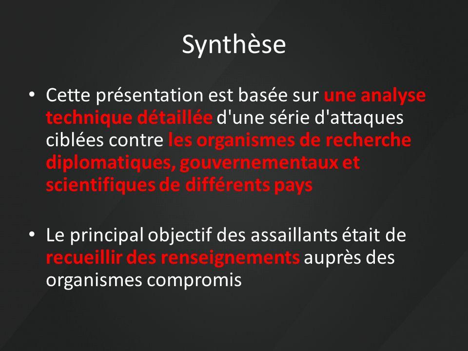 Synthèse Cette présentation est basée sur une analyse technique détaillée d'une série d'attaques ciblées contre les organismes de recherche diplomatiq