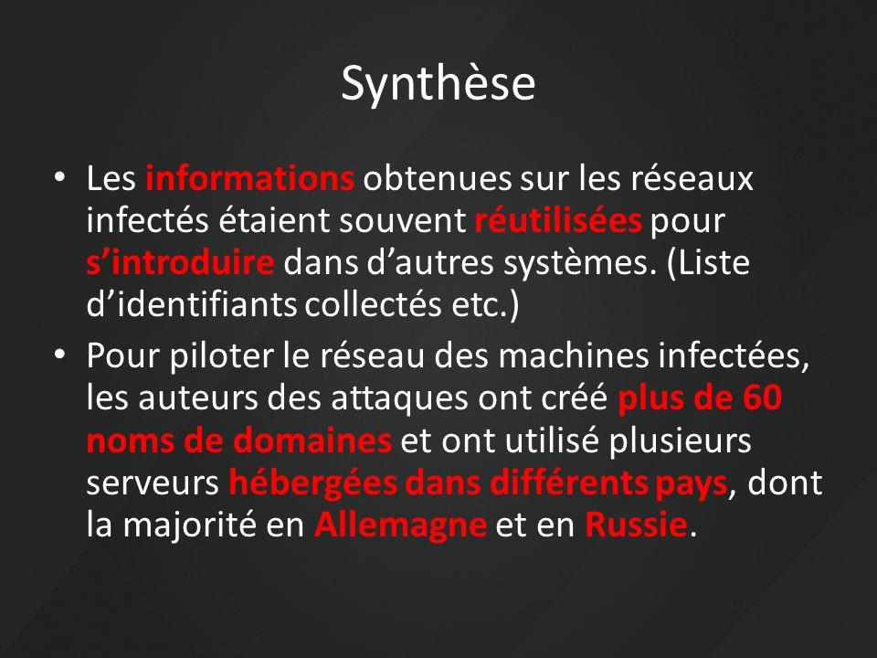 Synthèse Les informations obtenues sur les réseaux infectés étaient souvent réutilisées pour sintroduire dans dautres systèmes. (Liste didentifiants c