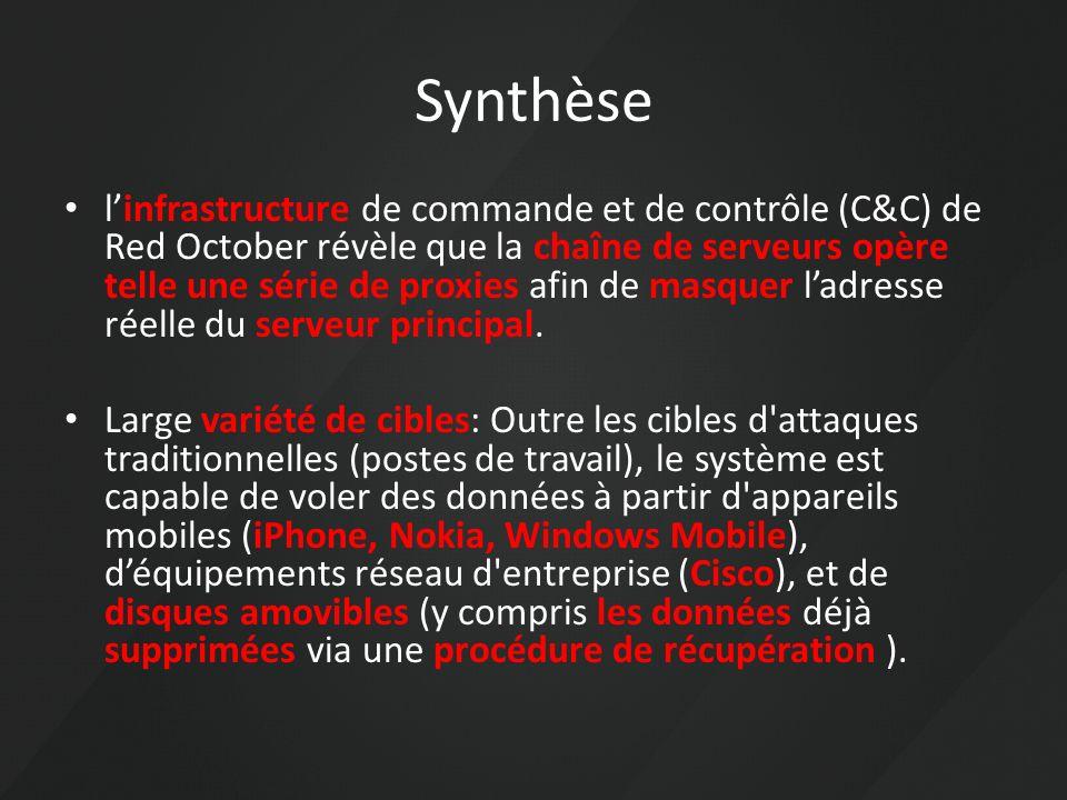 Synthèse linfrastructure de commande et de contrôle (C&C) de Red October révèle que la chaîne de serveurs opère telle une série de proxies afin de mas