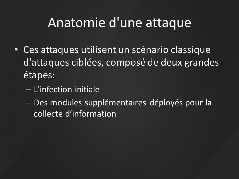 Anatomie d'une attaque Ces attaques utilisent un scénario classique d'attaques ciblées, composé de deux grandes étapes: – L'infection initiale – Des m