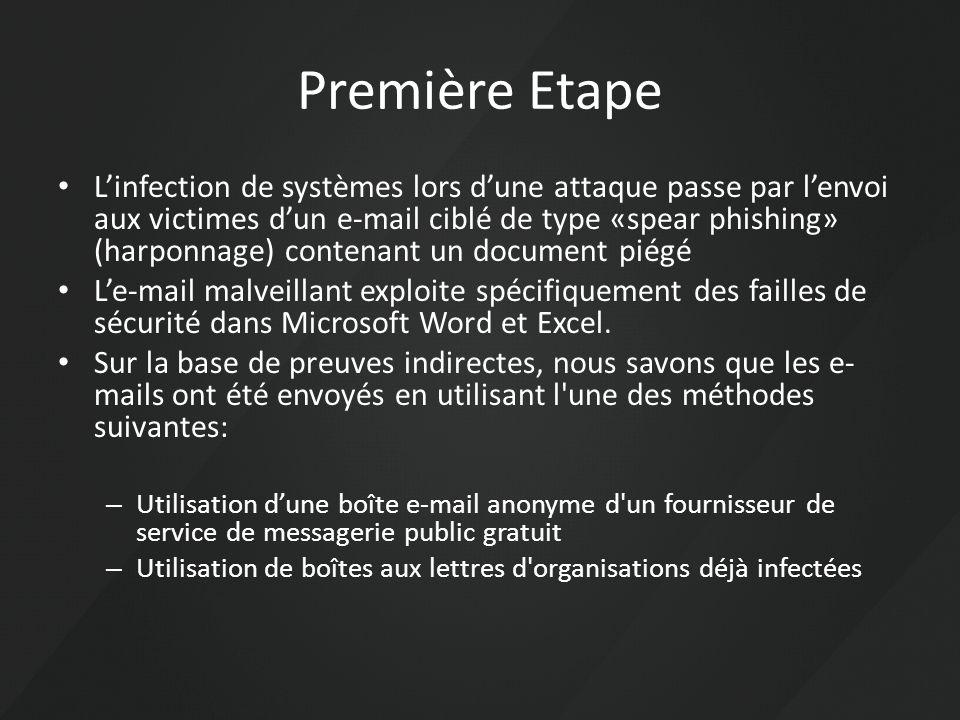 Première Etape Linfection de systèmes lors dune attaque passe par lenvoi aux victimes dun e-mail ciblé de type «spear phishing» (harponnage) contenant