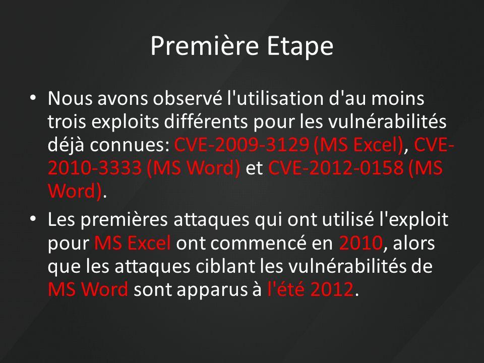 Nous avons observé l'utilisation d'au moins trois exploits différents pour les vulnérabilités déjà connues: CVE-2009-3129 (MS Excel), CVE- 2010-3333 (