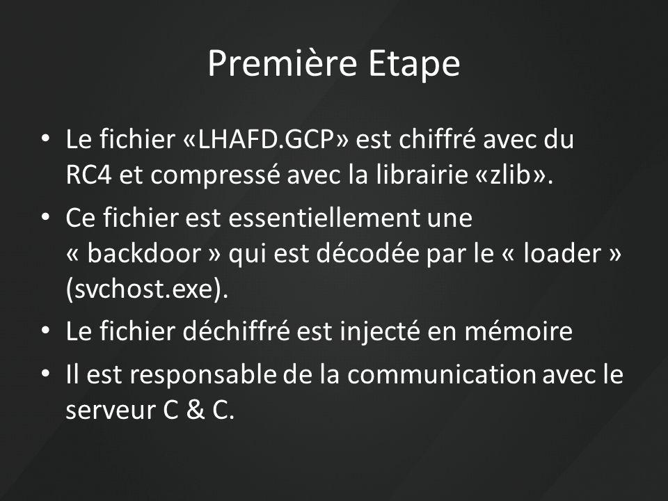 Première Etape Le fichier «LHAFD.GCP» est chiffré avec du RC4 et compressé avec la librairie «zlib». Ce fichier est essentiellement une « backdoor » q