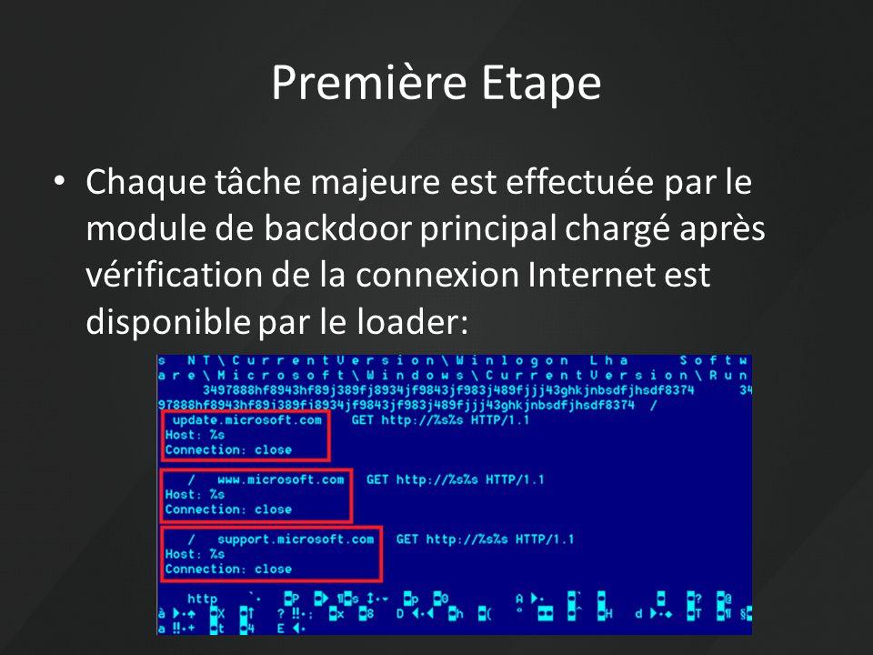 Chaque tâche majeure est effectuée par le module de backdoor principal chargé après vérification de la connexion Internet est disponible par le loader