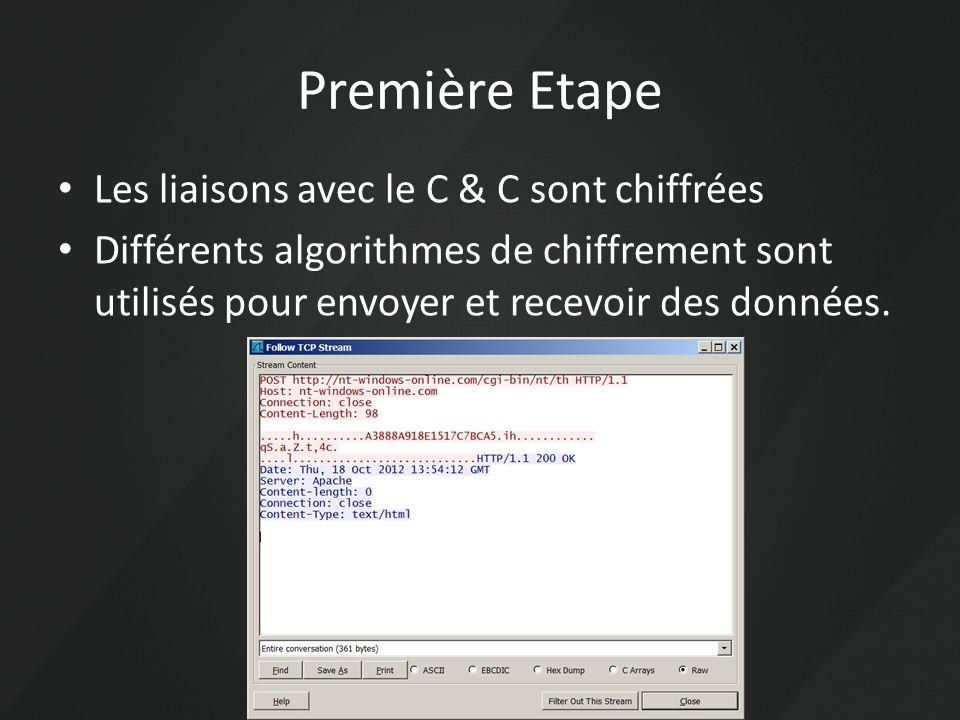 Première Etape Les liaisons avec le C & C sont chiffrées Différents algorithmes de chiffrement sont utilisés pour envoyer et recevoir des données.