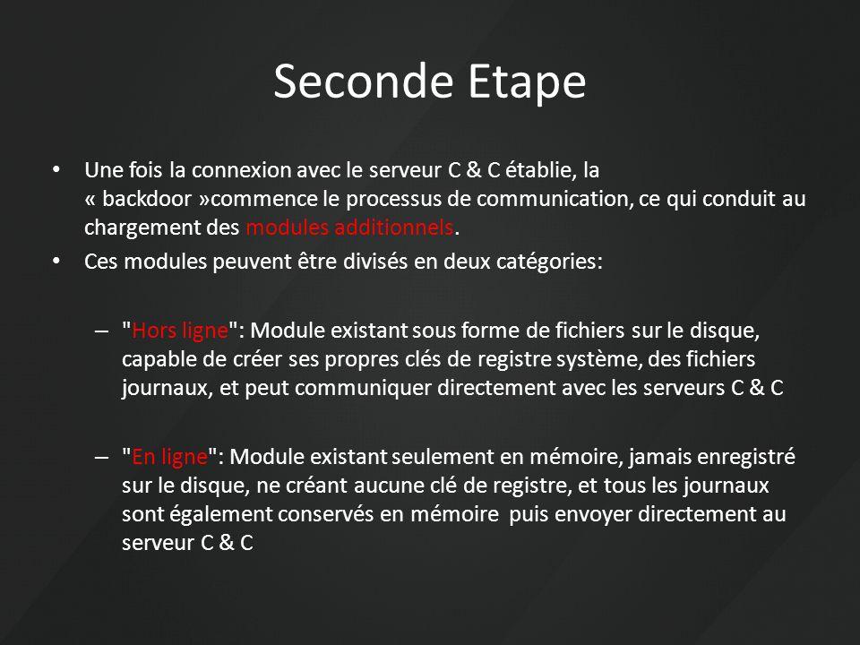 Seconde Etape Une fois la connexion avec le serveur C & C établie, la « backdoor »commence le processus de communication, ce qui conduit au chargement