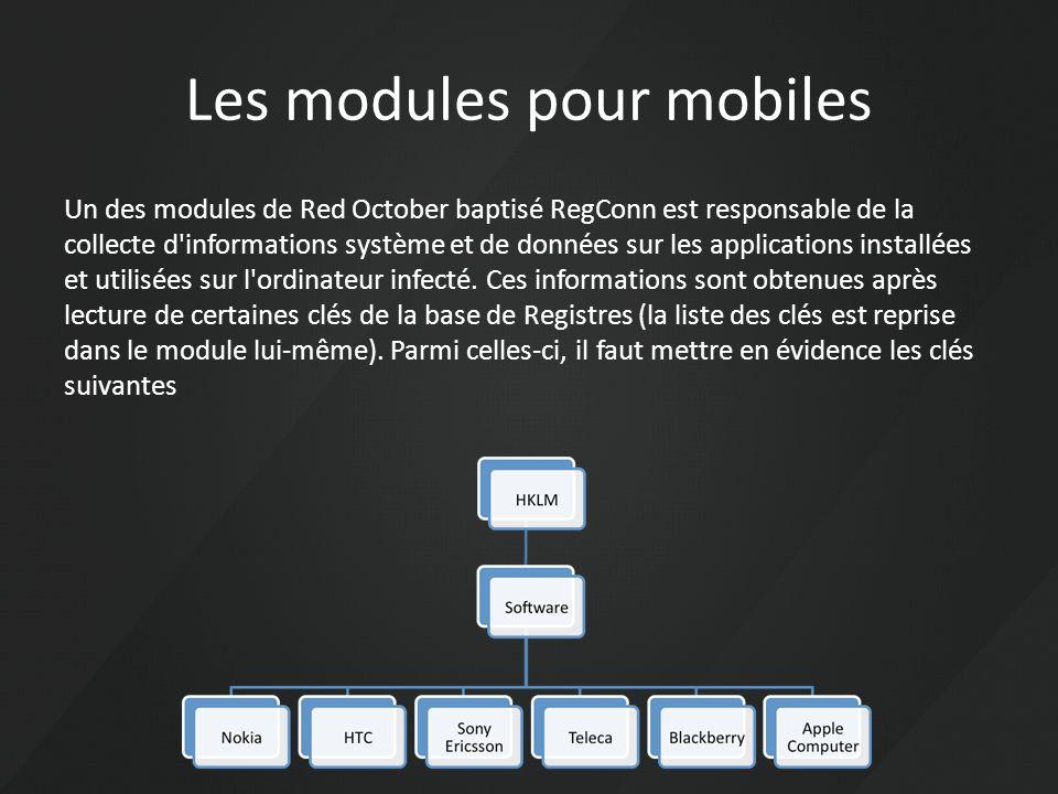 Les modules pour mobiles Un des modules de Red October baptisé RegConn est responsable de la collecte d'informations système et de données sur les app