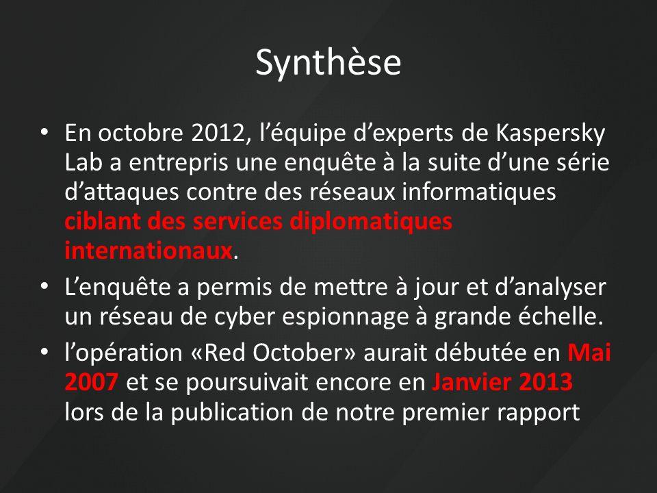Synthèse En octobre 2012, léquipe dexperts de Kaspersky Lab a entrepris une enquête à la suite dune série dattaques contre des réseaux informatiques c