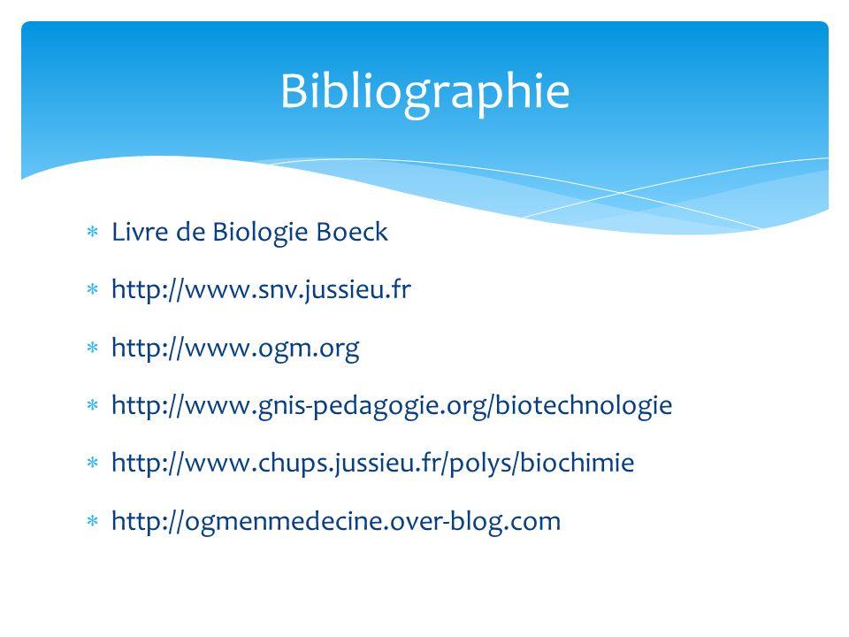 Livre de Biologie Boeck http://www.snv.jussieu.fr http://www.ogm.org http://www.gnis-pedagogie.org/biotechnologie http://www.chups.jussieu.fr/polys/bi
