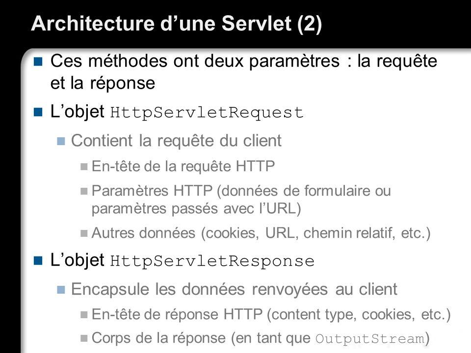 Architecture dune Servlet (2) Ces méthodes ont deux paramètres : la requête et la réponse Lobjet HttpServletRequest Contient la requête du client En-tête de la requête HTTP Paramètres HTTP (données de formulaire ou paramètres passés avec lURL) Autres données (cookies, URL, chemin relatif, etc.) Lobjet HttpServletResponse Encapsule les données renvoyées au client En-tête de réponse HTTP (content type, cookies, etc.) Corps de la réponse (en tant que OutputStream )