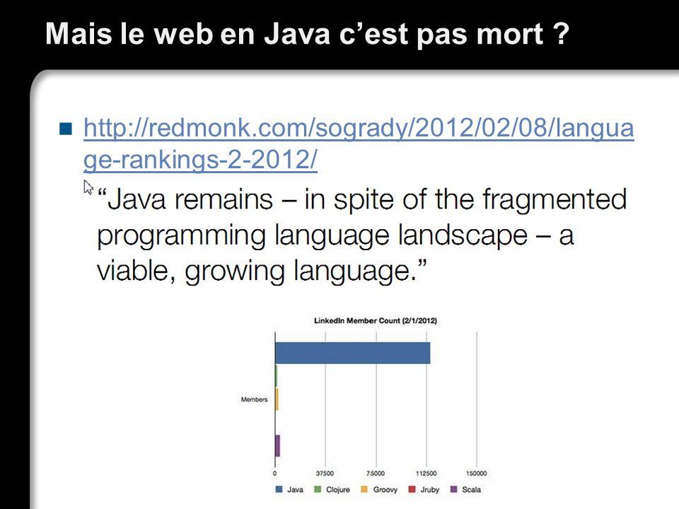 Mais le web en Java cest pas mort ? http://redmonk.com/sogrady/2012/02/08/langua ge-rankings-2-2012/ http://redmonk.com/sogrady/2012/02/08/langua ge-r