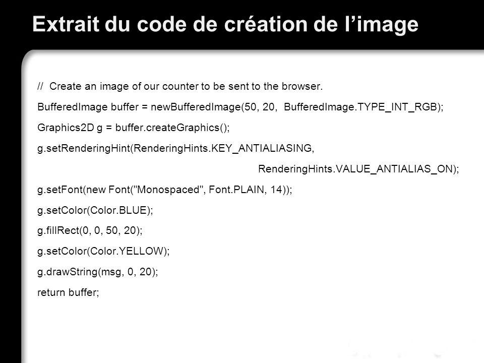 Extrait du code de création de limage // Create an image of our counter to be sent to the browser. BufferedImage buffer = newBufferedImage(50, 20, Buf