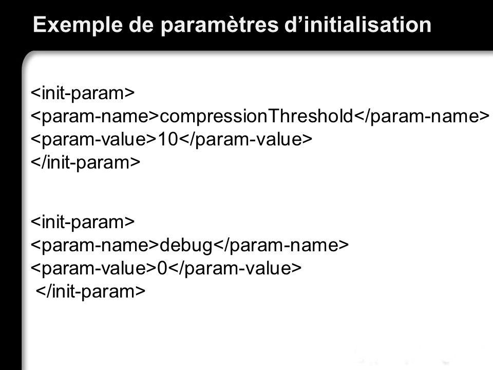 Exemple de paramètres dinitialisation compressionThreshold 10 debug 0