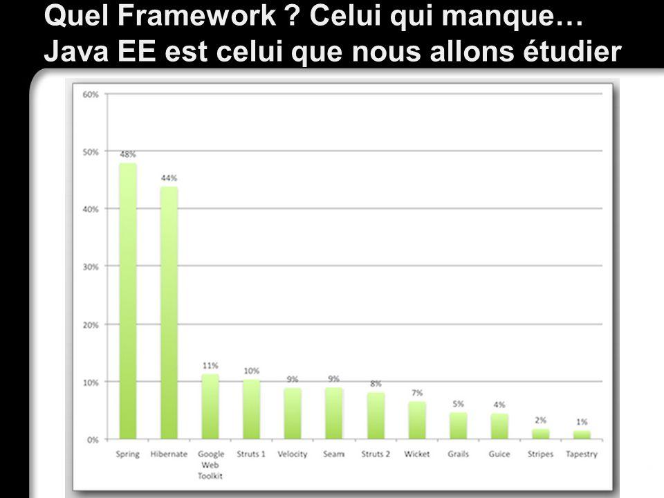 Quel Framework ? Celui qui manque… Java EE est celui que nous allons étudier