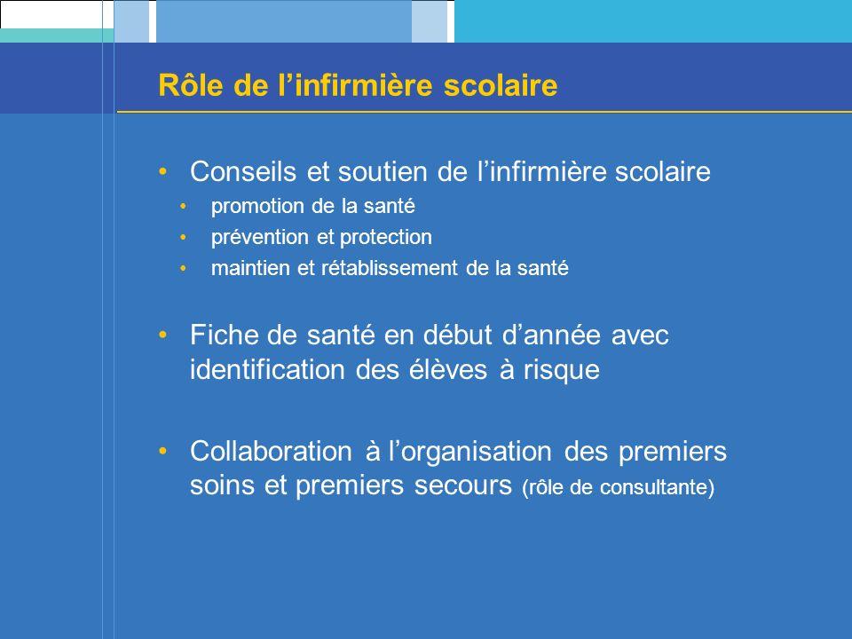 Rôle de linfirmière scolaire Conseils et soutien de linfirmière scolaire promotion de la santé prévention et protection maintien et rétablissement de
