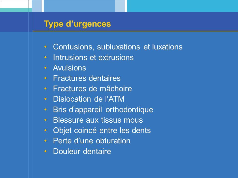 Type durgences Contusions, subluxations et luxations Intrusions et extrusions Avulsions Fractures dentaires Fractures de mâchoire Dislocation de lATM