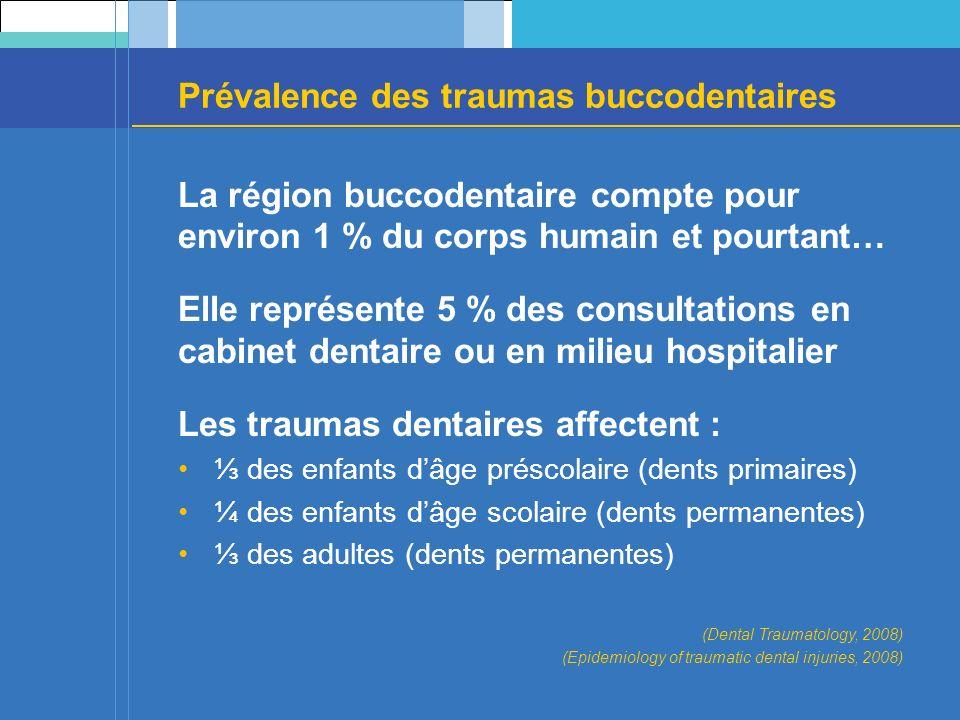 Prévalence des traumas buccodentaires La région buccodentaire compte pour environ 1 % du corps humain et pourtant… Elle représente 5 % des consultatio