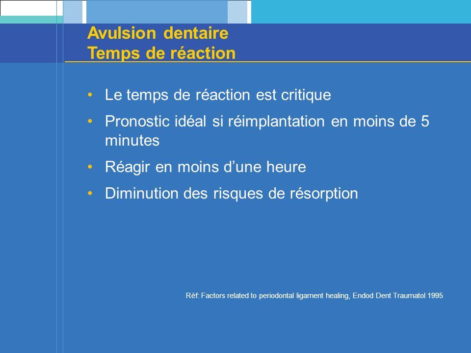 Le temps de réaction est critique Pronostic idéal si réimplantation en moins de 5 minutes Réagir en moins dune heure Diminution des risques de résorption Réf: Factors related to periodontal ligament healing, Endod Dent Traumatol 1995