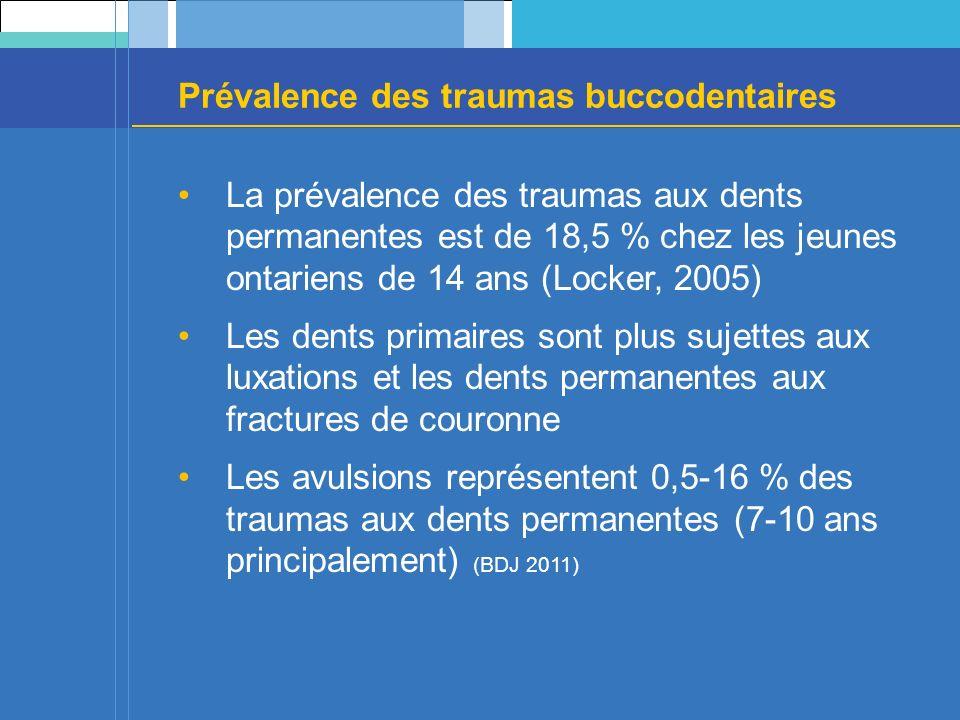 Prévalence des traumas buccodentaires La prévalence des traumas aux dents permanentes est de 18,5 % chez les jeunes ontariens de 14 ans (Locker, 2005)