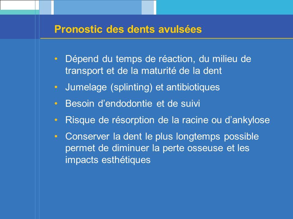 Pronostic des dents avulsées Dépend du temps de réaction, du milieu de transport et de la maturité de la dent Jumelage (splinting) et antibiotiques Be
