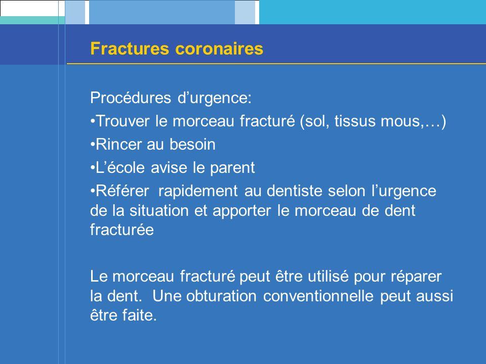 Fractures coronaires Procédures durgence: Trouver le morceau fracturé (sol, tissus mous,…) Rincer au besoin Lécole avise le parent Référer rapidement