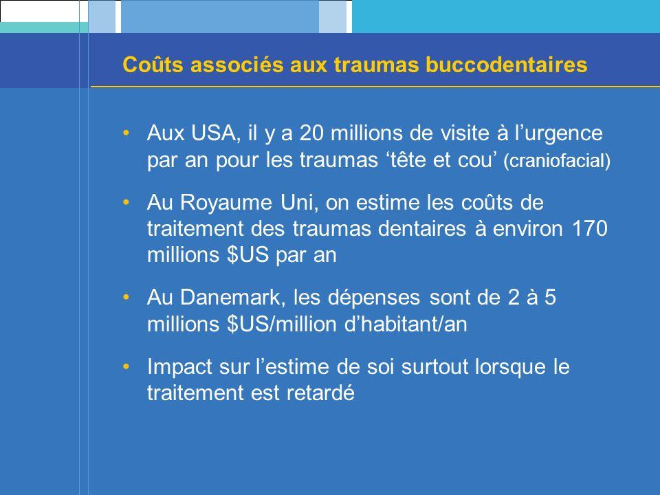 Coûts associés aux traumas buccodentaires Aux USA, il y a 20 millions de visite à lurgence par an pour les traumas tête et cou (craniofacial) Au Royaume Uni, on estime les coûts de traitement des traumas dentaires à environ 170 millions $US par an Au Danemark, les dépenses sont de 2 à 5 millions $US/million dhabitant/an Impact sur lestime de soi surtout lorsque le traitement est retardé