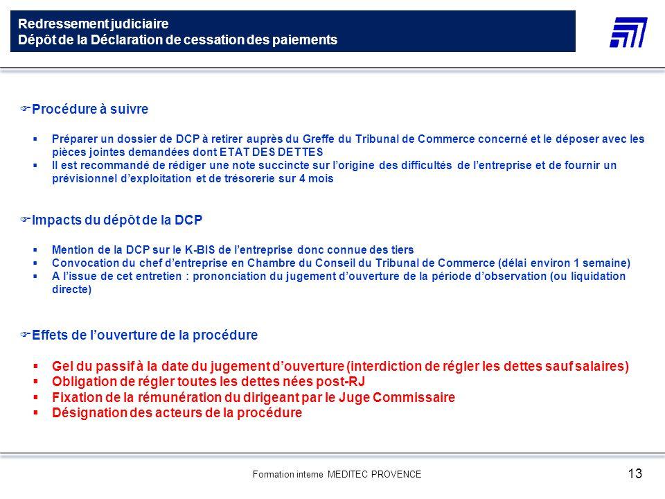 Formation interne MEDITEC PROVENCE 13 Redressement judiciaire Dépôt de la Déclaration de cessation des paiements Procédure à suivre Préparer un dossie