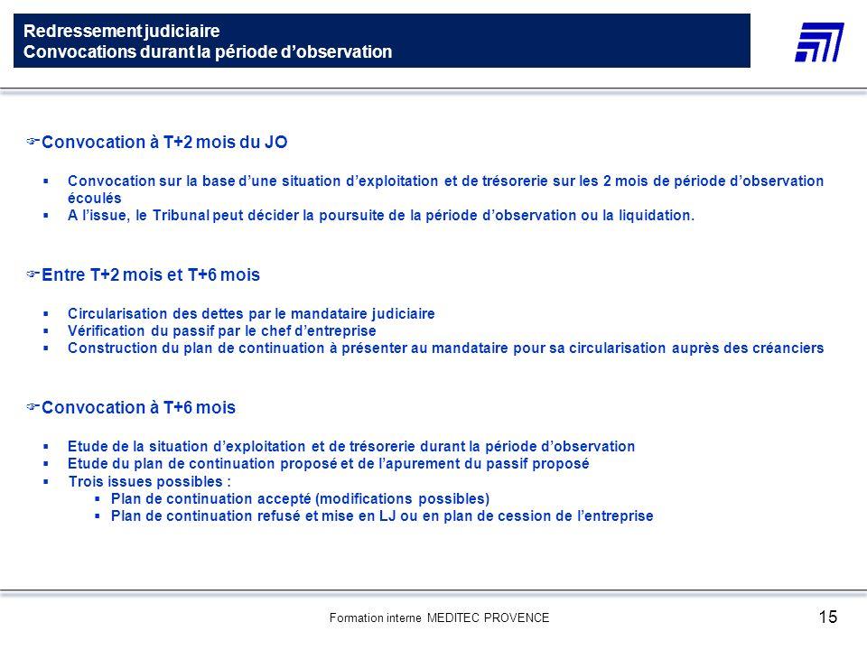 Formation interne MEDITEC PROVENCE 15 Redressement judiciaire Convocations durant la période dobservation Convocation à T+2 mois du JO Convocation sur