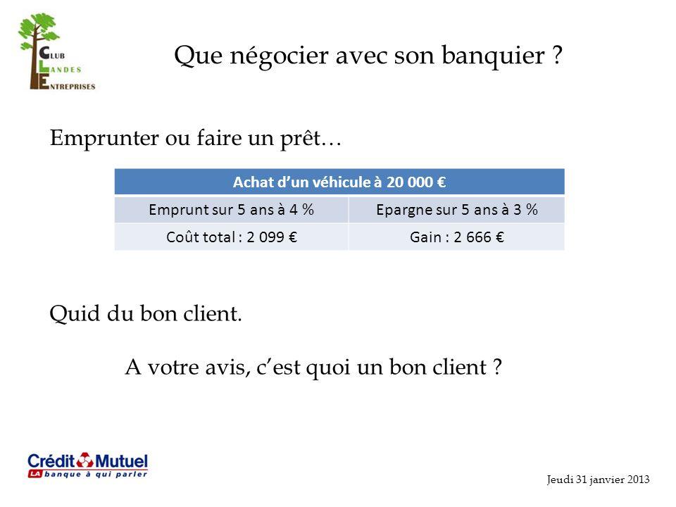 Jeudi 31 janvier 2013 Que négocier avec son banquier ? Emprunter ou faire un prêt… Achat dun véhicule à 20 000 Emprunt sur 5 ans à 4 %Epargne sur 5 an