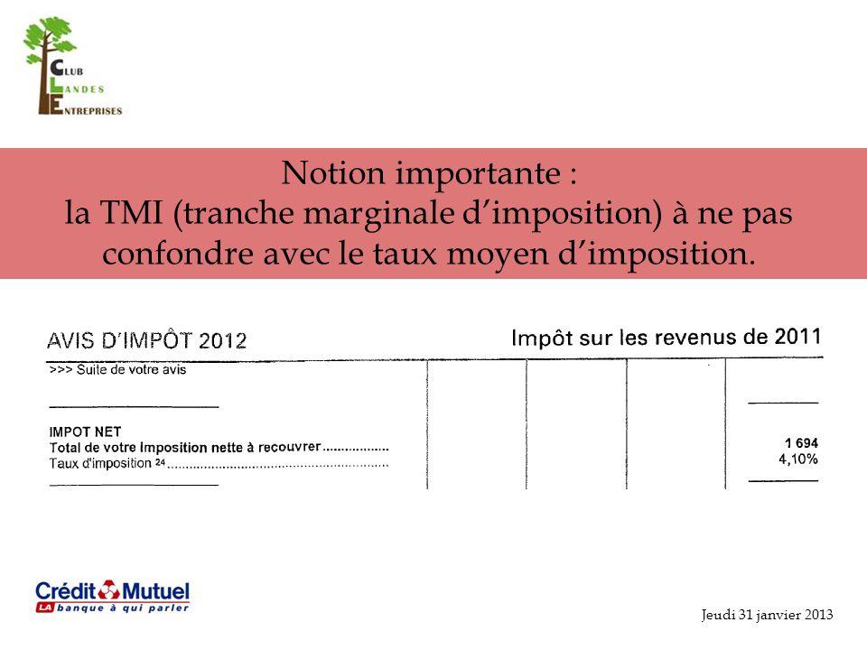Notion importante : la TMI (tranche marginale dimposition) à ne pas confondre avec le taux moyen dimposition.