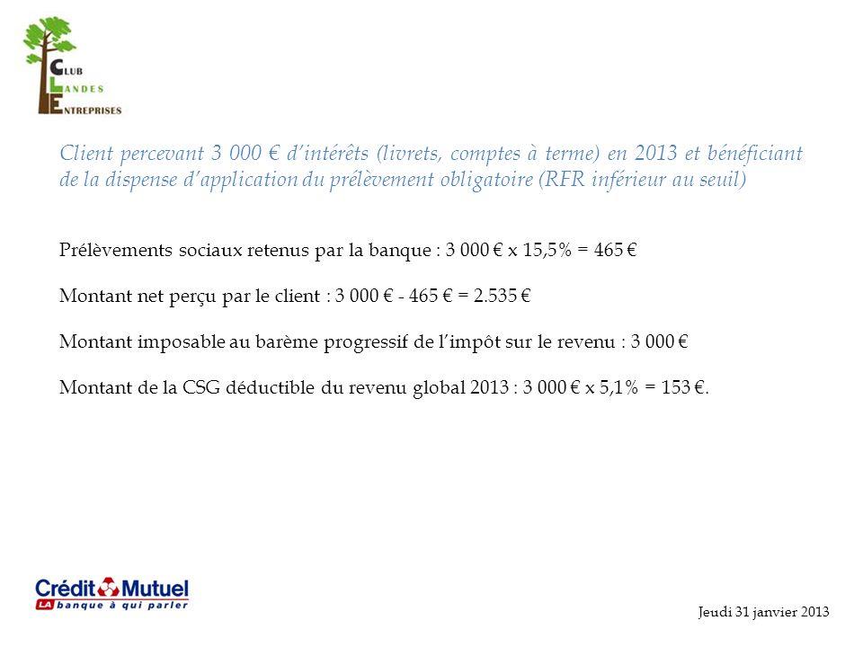 Jeudi 31 janvier 2013 Client percevant 3 000 dintérêts (livrets, comptes à terme) en 2013 et bénéficiant de la dispense dapplication du prélèvement obligatoire (RFR inférieur au seuil) Prélèvements sociaux retenus par la banque : 3 000 x 15,5% = 465 Montant net perçu par le client : 3 000 - 465 = 2.535 Montant imposable au barème progressif de limpôt sur le revenu : 3 000 Montant de la CSG déductible du revenu global 2013 : 3 000 x 5,1% = 153.