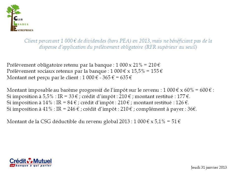 Jeudi 31 janvier 2013 Client percevant 1 000 de dividendes (hors PEA) en 2013, mais ne bénéficiant pas de la dispense dapplication du prélèvement obligatoire (RFR supérieur au seuil) Prélèvement obligatoire retenu par la banque : 1 000 x 21% = 210 Prélèvement sociaux retenus par la banque : 1 000 x 15,5% = 155 Montant net perçu par le client : 1 000 - 365 = 635 Montant imposable au barème progressif de limpôt sur le revenu : 1 000 x 60% = 600 : Si imposition à 5,5% : IR = 33 ; crédit dimpôt : 210 ; montant restitué : 177.