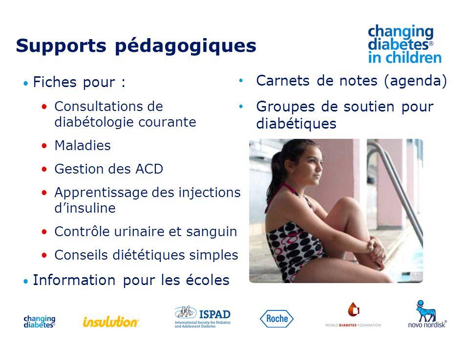 Supports pédagogiques Fiches pour : Consultations de diabétologie courante Maladies Gestion des ACD Apprentissage des injections dinsuline Contrôle ur