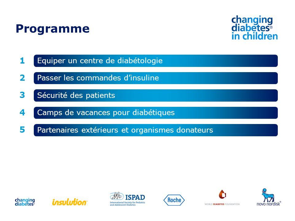 Programme 1 2 4 3 5 Equiper un centre de diabétologie Partenaires extérieurs et organismes donateurs Camps de vacances pour diabétiques Sécurité des p