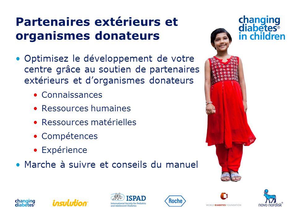 Optimisez le développement de votre centre grâce au soutien de partenaires extérieurs et dorganismes donateurs Connaissances Ressources humaines Resso