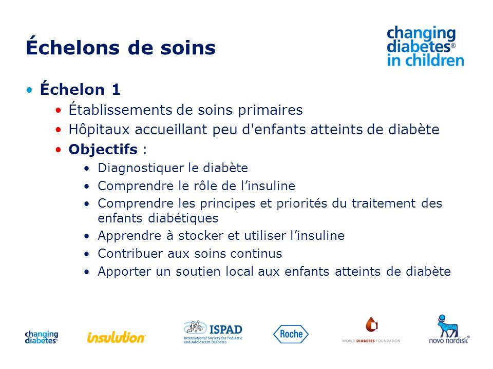 Échelons de soins Échelon 1 Établissements de soins primaires Hôpitaux accueillant peu d'enfants atteints de diabète Objectifs : Diagnostiquer le diab
