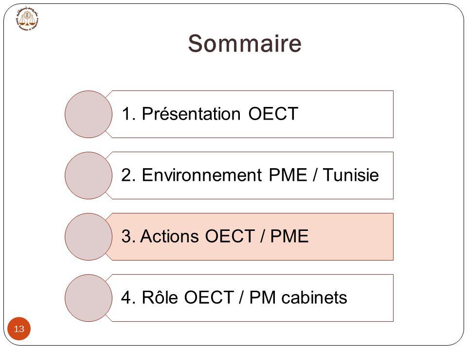 Sommaire 13 1. Présentation OECT 2. Environnement PME / Tunisie 3. Actions OECT / PME 4. Rôle OECT / PM cabinets