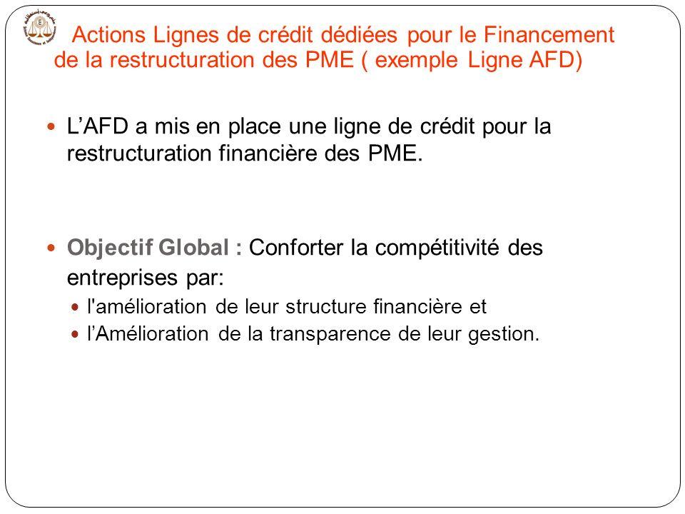 Actions Lignes de crédit dédiées pour le Financement de la restructuration des PME ( exemple Ligne AFD) LAFD a mis en place une ligne de crédit pour la restructuration financière des PME.