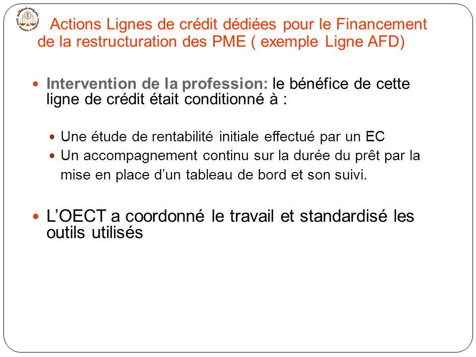 Actions Lignes de crédit dédiées pour le Financement de la restructuration des PME ( exemple Ligne AFD) Intervention de la profession: le bénéfice de