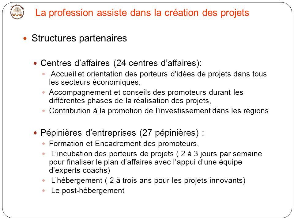 La profession assiste dans la création des projets Structures partenaires Centres daffaires (24 centres daffaires): Accueil et orientation des porteur