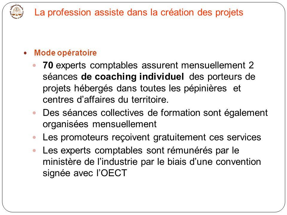 La profession assiste dans la création des projets Mode opératoire 70 experts comptables assurent mensuellement 2 séances de coaching individuel des p