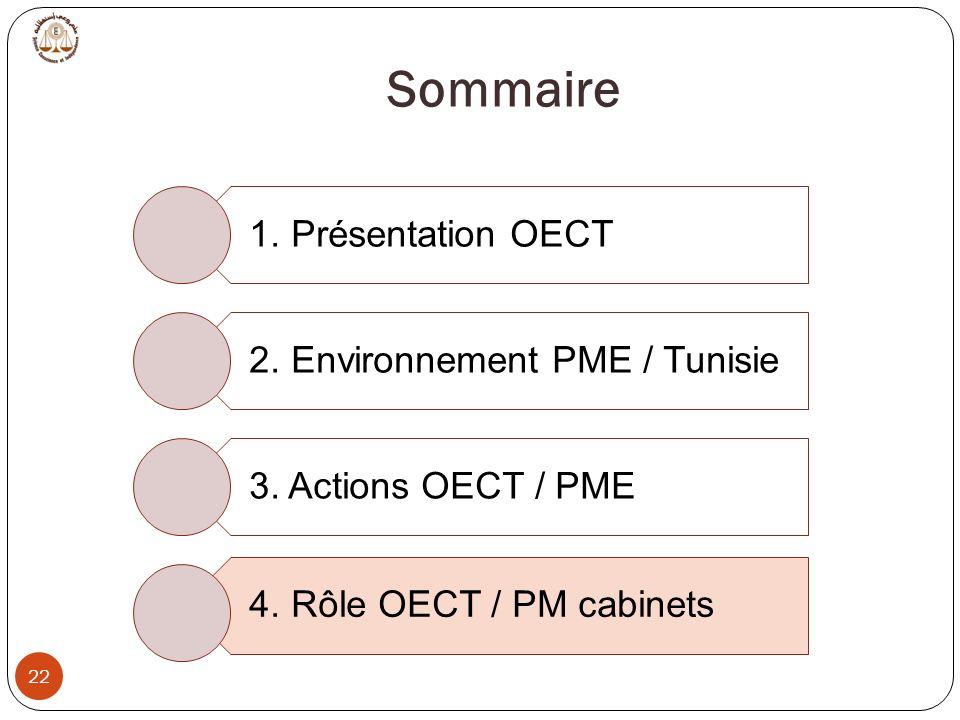 Sommaire 22 1.Présentation OECT 2. Environnement PME / Tunisie 3.