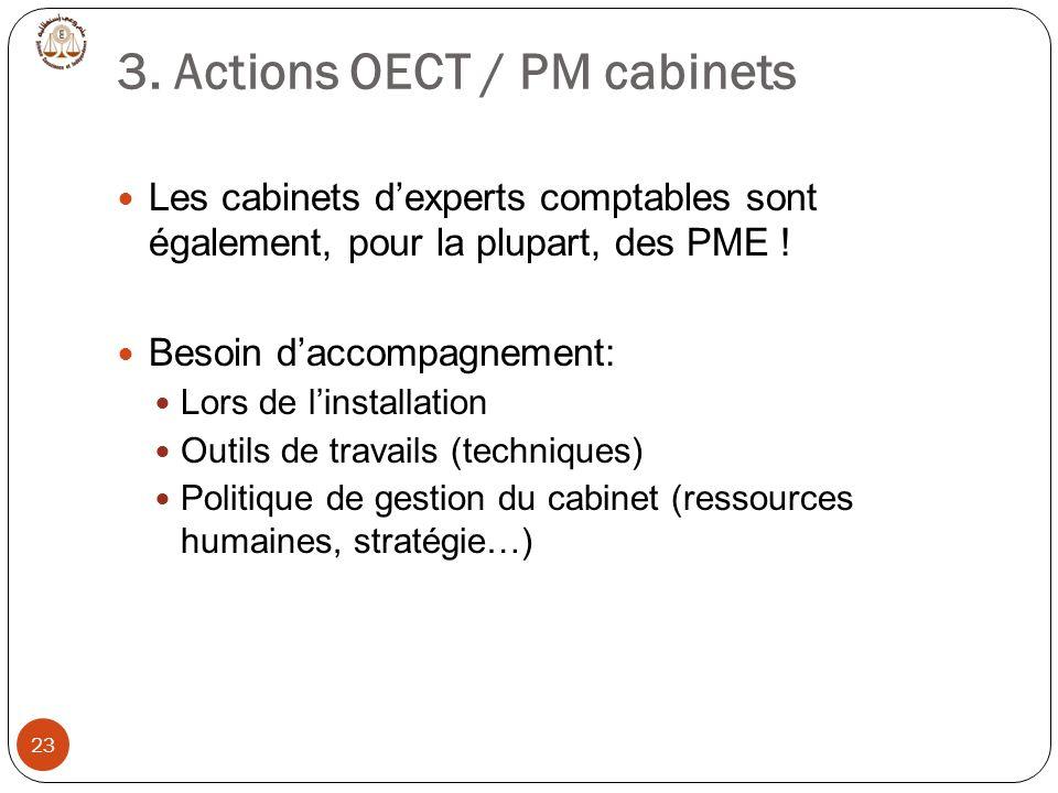 3. Actions OECT / PM cabinets 23 Les cabinets dexperts comptables sont également, pour la plupart, des PME ! Besoin daccompagnement: Lors de linstalla