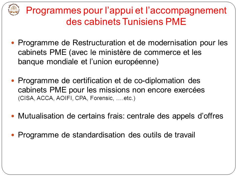 Programme de Restructuration et de modernisation pour les cabinets PME (avec le ministère de commerce et les banque mondiale et lunion européenne) Pro