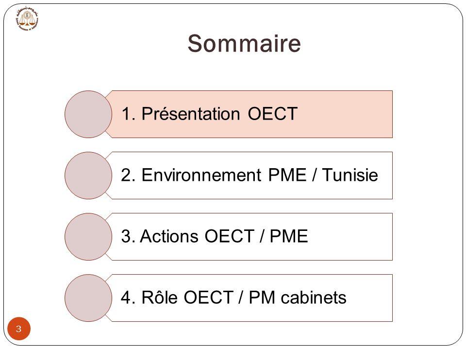 OECT (Ordre des Experts Comptables de Tunisie) est lorganisation professionnelle des Experts Comptables en Tunisie et a été créée en 1983, Comprend 750 membres Personnes Physiques, 288 Personnes Morales et 1073 stagiaires, Est administré par un conseil comprenant 12 membres élus, OECT regroupe 4 conseils régionaux, OECT est membre de lIFAC depuis 1985.