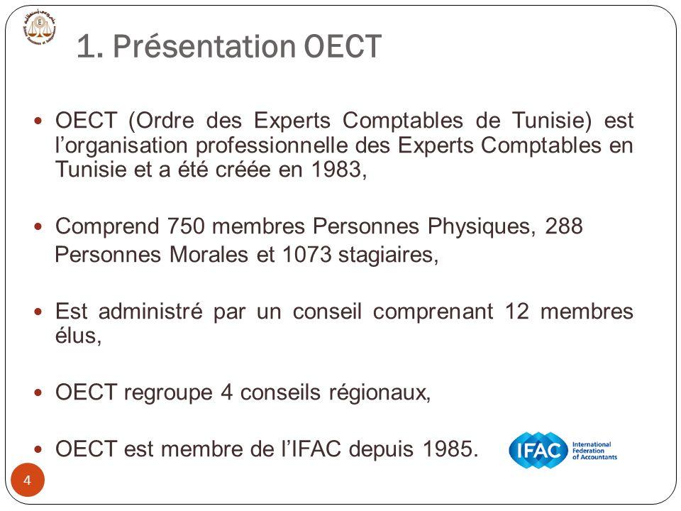 OECT (Ordre des Experts Comptables de Tunisie) est lorganisation professionnelle des Experts Comptables en Tunisie et a été créée en 1983, Comprend 75
