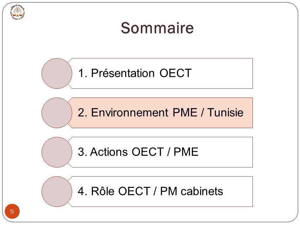 Sommaire 5 1.Présentation OECT 2. Environnement PME / Tunisie 3.