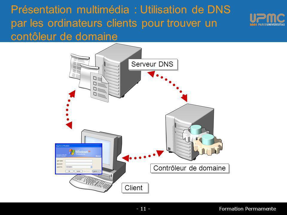 Présentation multimédia : Utilisation de DNS par les ordinateurs clients pour trouver un contôleur de domaine Serveur DNS Client Contrôleur de domaine - 11 -Formation Permamente
