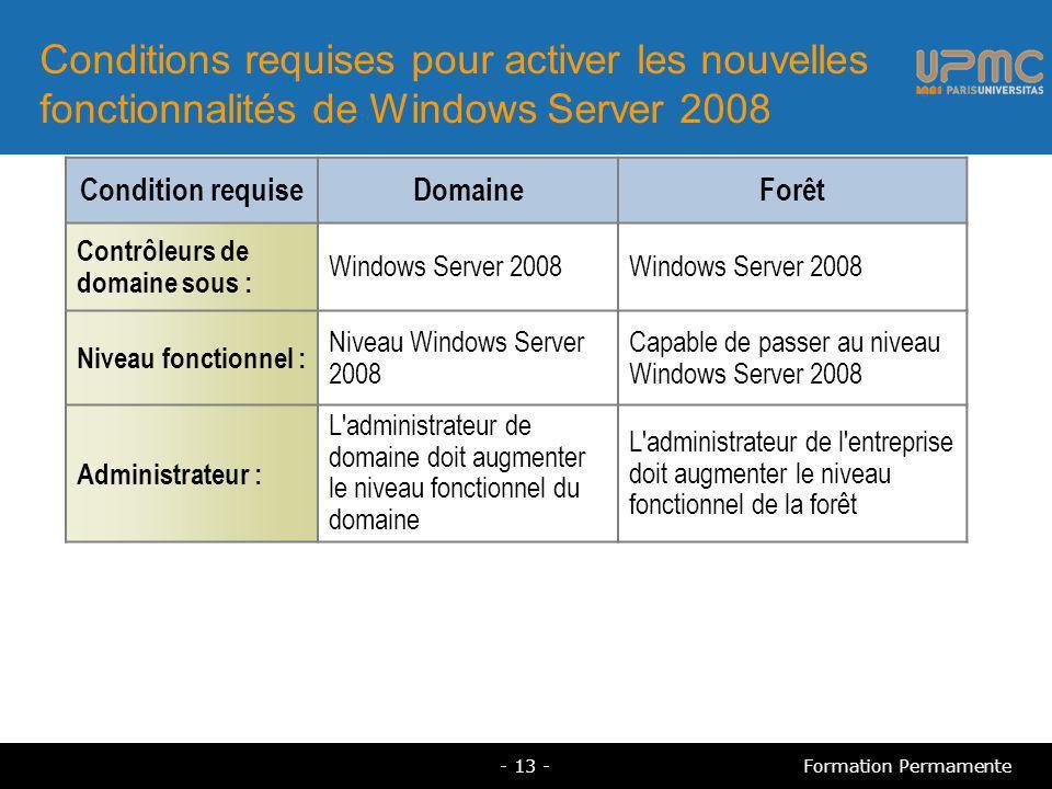 Conditions requises pour activer les nouvelles fonctionnalités de Windows Server 2008 Condition requiseDomaineForêt Contrôleurs de domaine sous : Wind