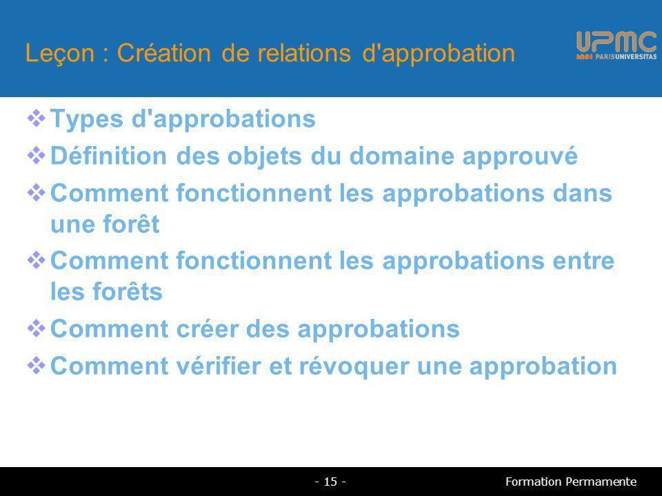Leçon : Création de relations d'approbation Types d'approbations Définition des objets du domaine approuvé Comment fonctionnent les approbations dans